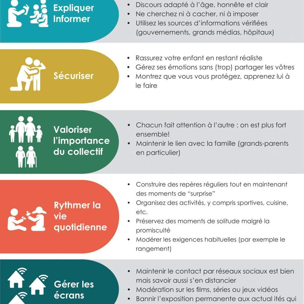 SFPEA-CNUP-reco-aux-parents-confinés